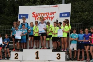 Summer Trophy 2017_Team